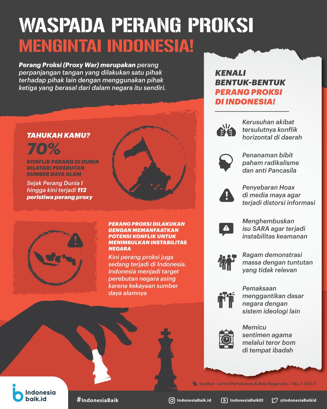Waspada Perang Proxy Mengintai Indonesia