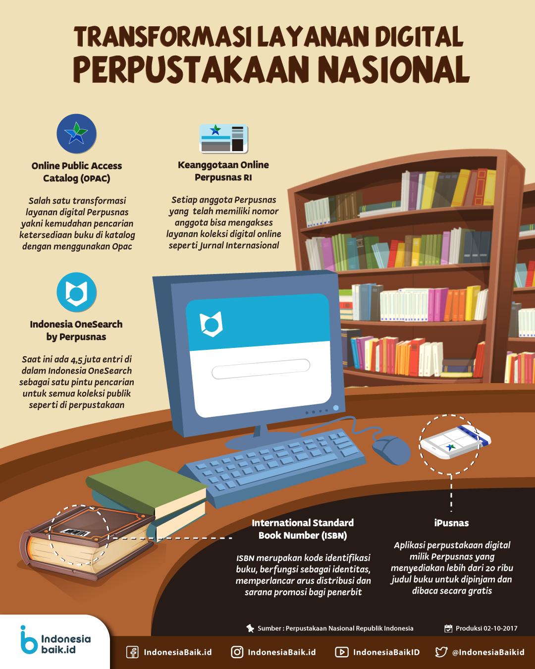 Transformasi Layanan Digital Perpustakaan Nasional