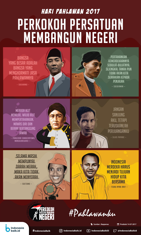 Hari Pahlawan 2017 Perkokoh Persatuan Membangun Negeri