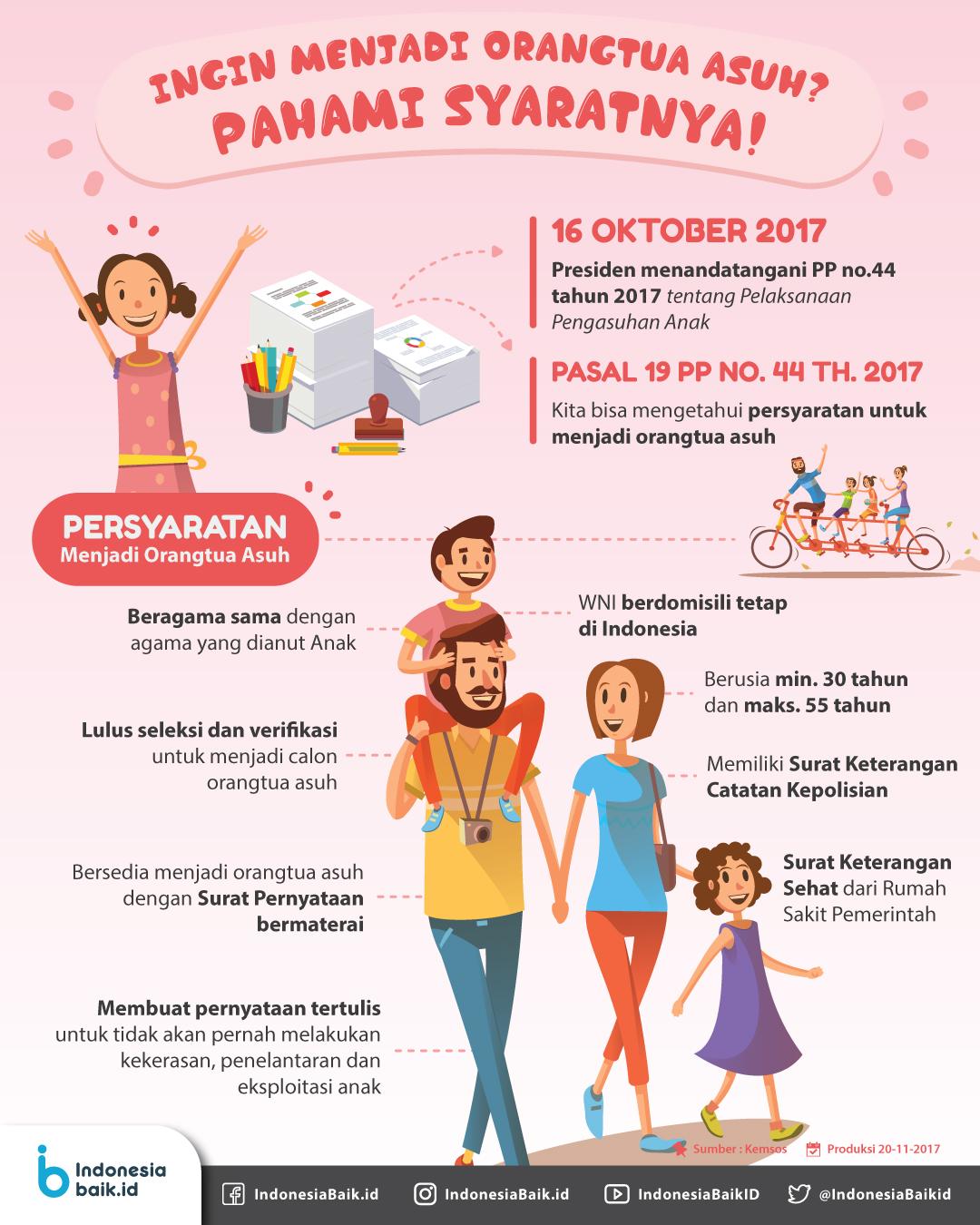 Ingin Menjadi Orangtua Asuh, Pahami Syaratnya