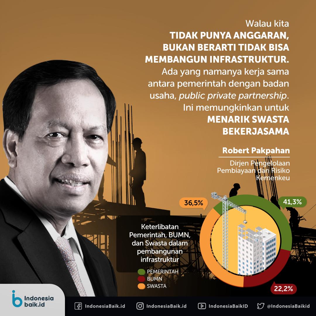 Pembiayaan Infrastruktur