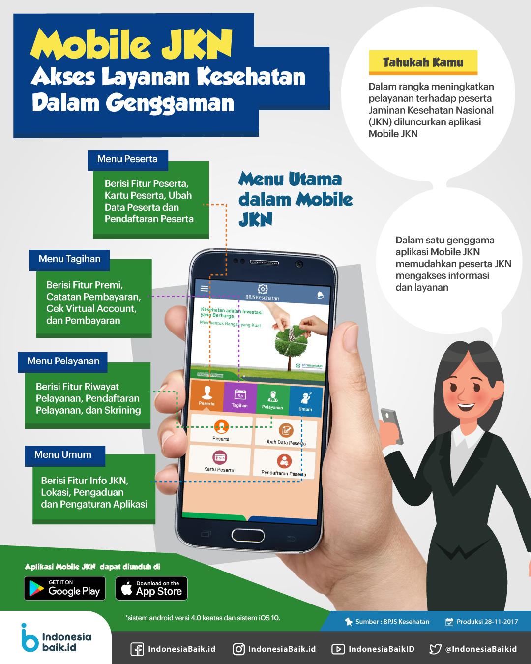 Mobile JKN, Akses Layanan Kesehatan dalam Genggaman