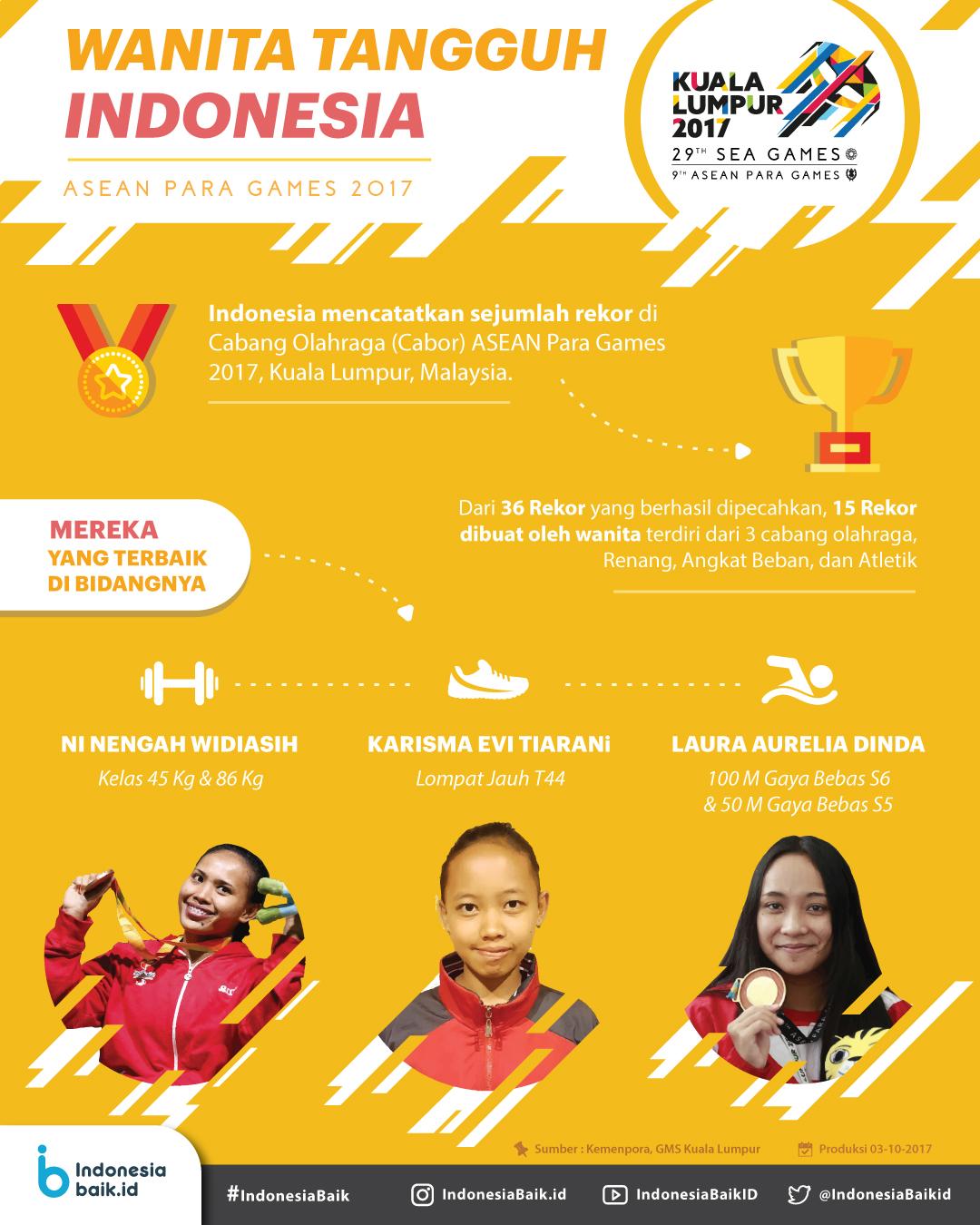 Wanita Tanggung Indonesia di ASEAN Para Games 2017