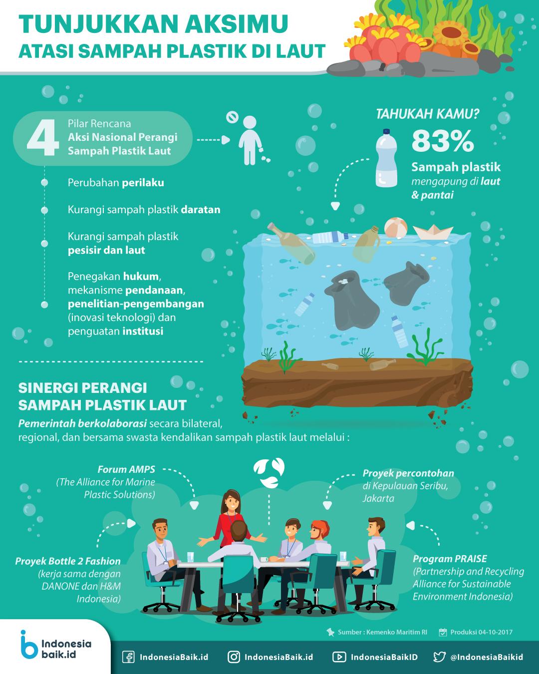 Tunjukkan Aksimu Atasi Sampah Plastik di Laut