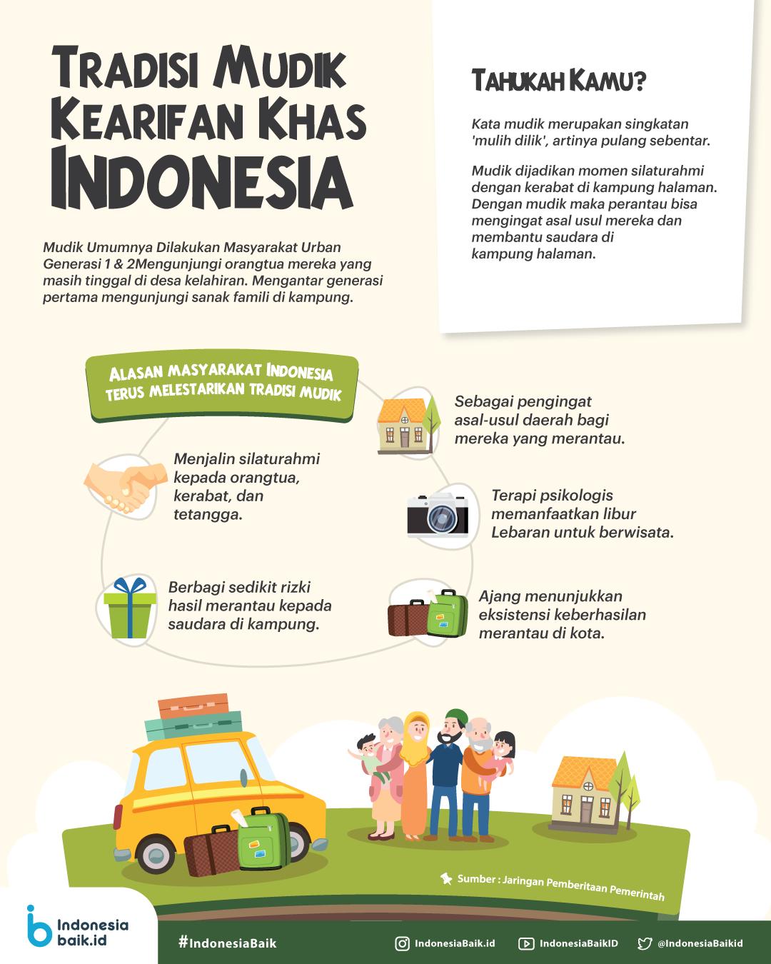 Tradisi Mudik Indonesia
