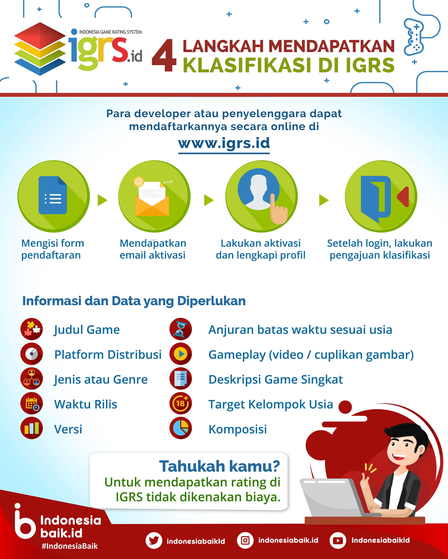 Langkah Mendapatkan Klarifikasi IGRS
