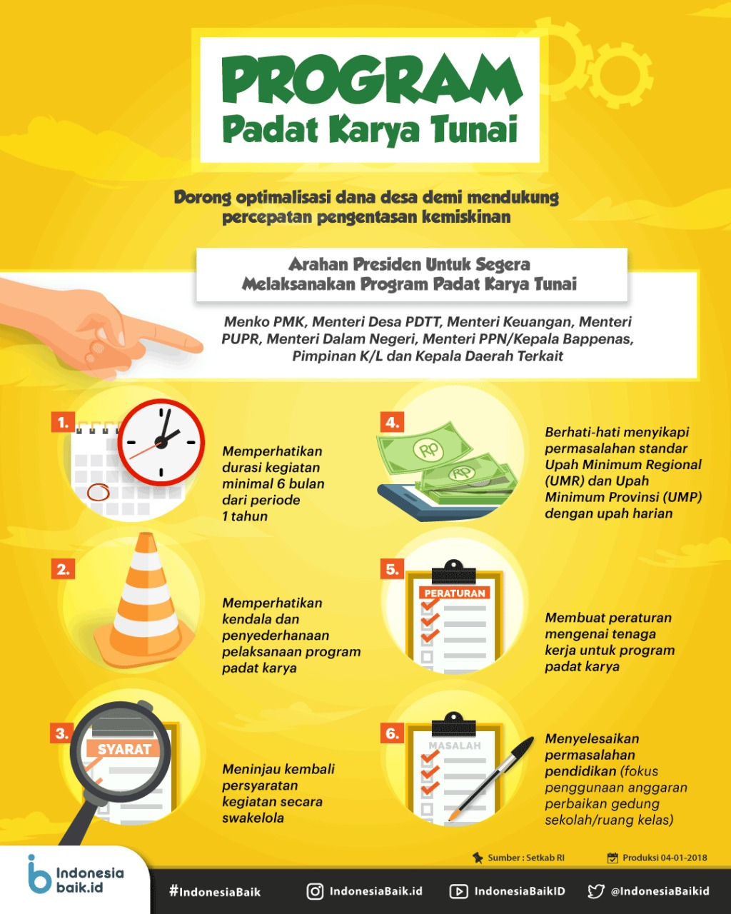 Program Padat Karya Tunai I