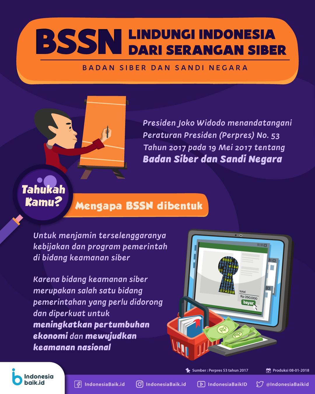 BSSN Lindungi Indonesia Dari Serangan Siber