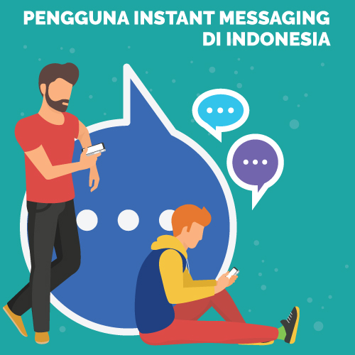 Pengguna Instant Messaging di Indonesia-inf