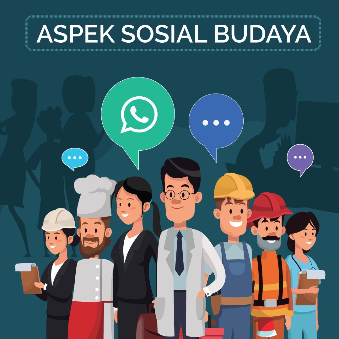 Aspek Sosial Budaya-inf