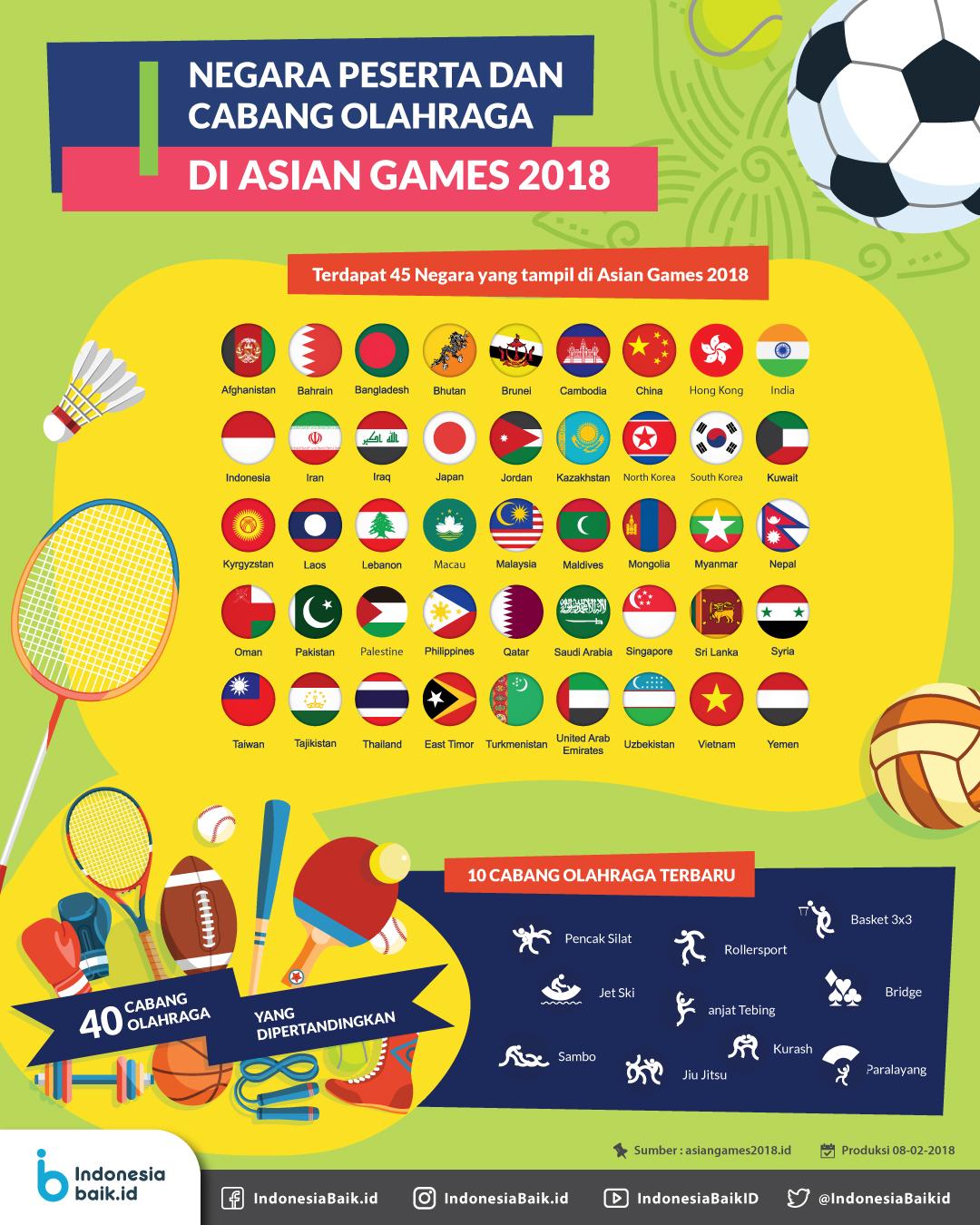 VII 2aweb - Asian Games 2018 Di Negara