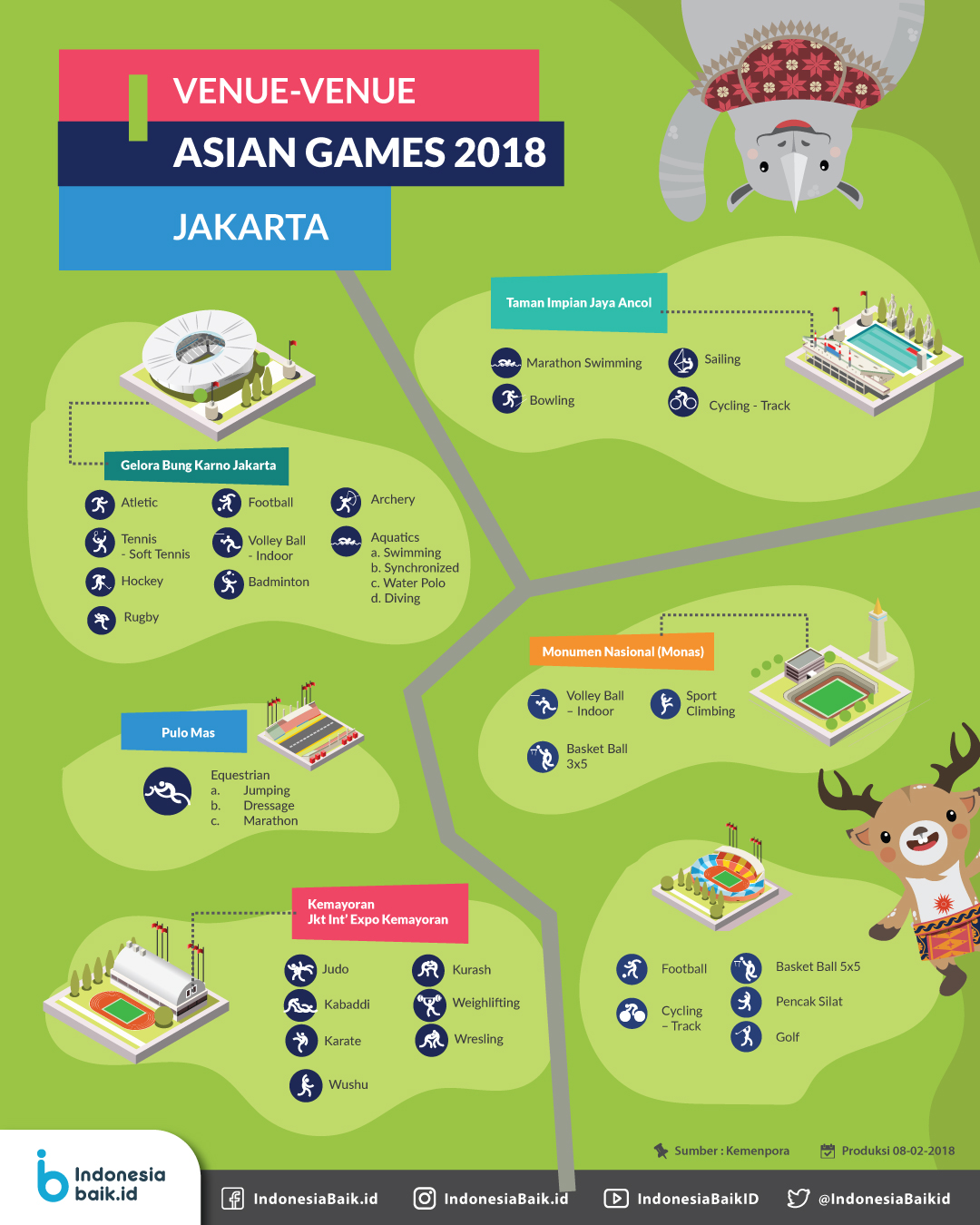 [ASIAN GAMES 2018] Venue-venue Asian Games 2018: Jakarta #20
