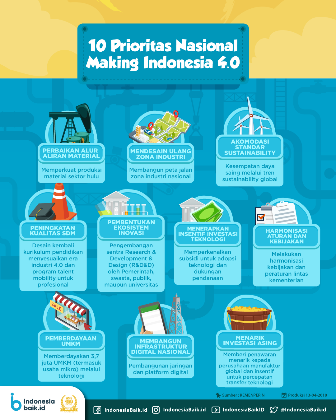 10 Prioritas Nasional: Making Indonesia 4.0