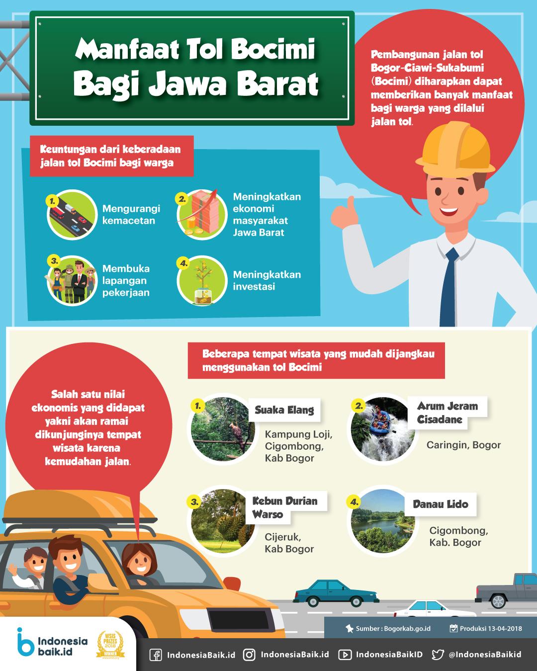 Manfaat Tol Bocimi Bagi Jawa Barat