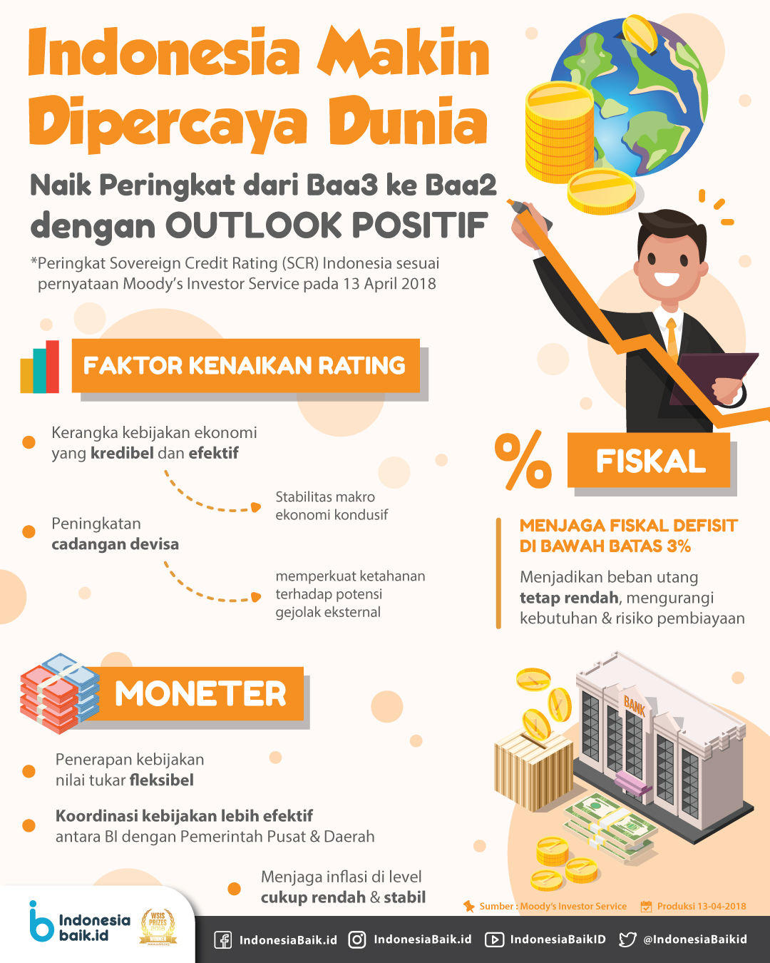 Indonesia Makin Dipercaya Dunia