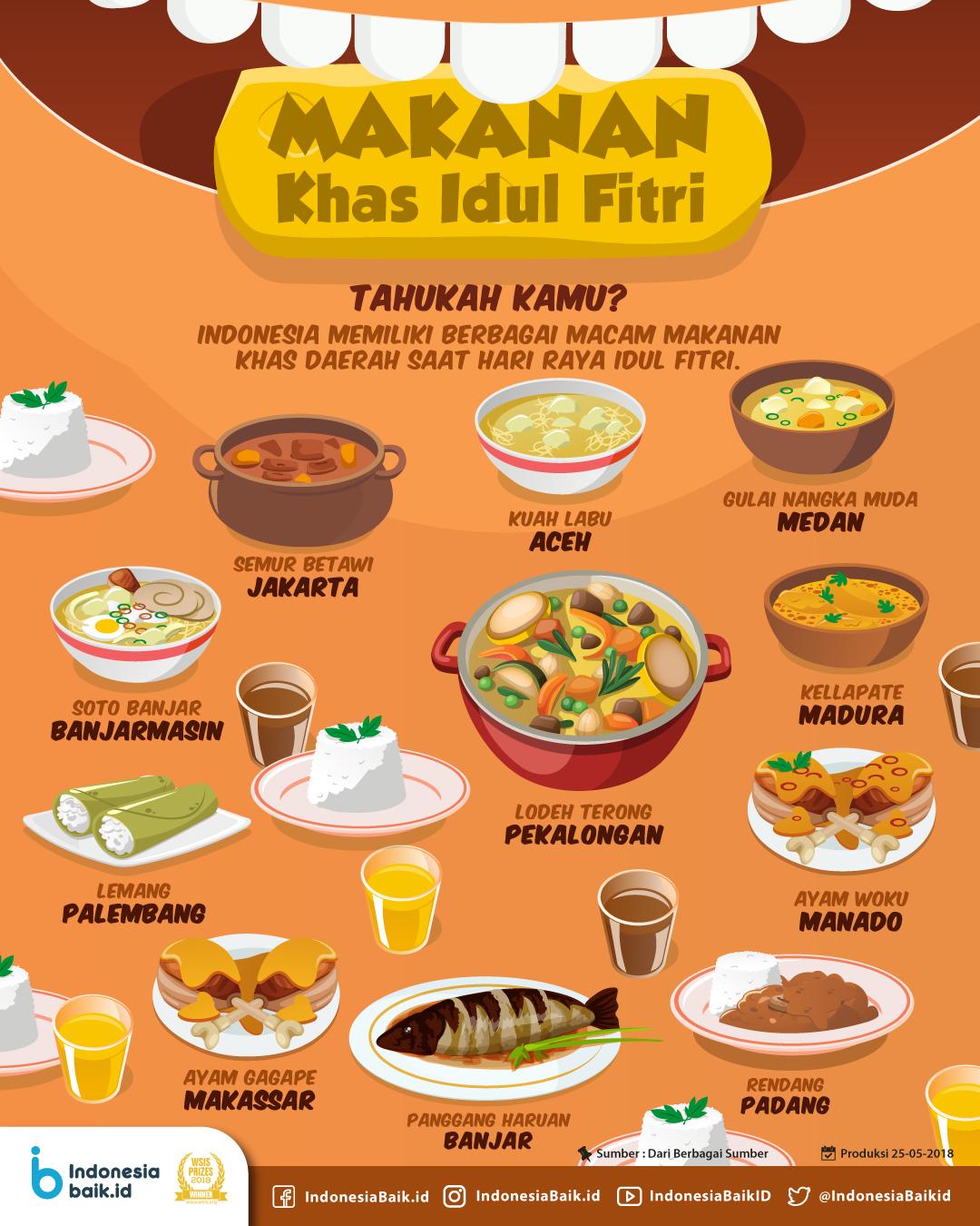 Makanan Khas Idul Fitri