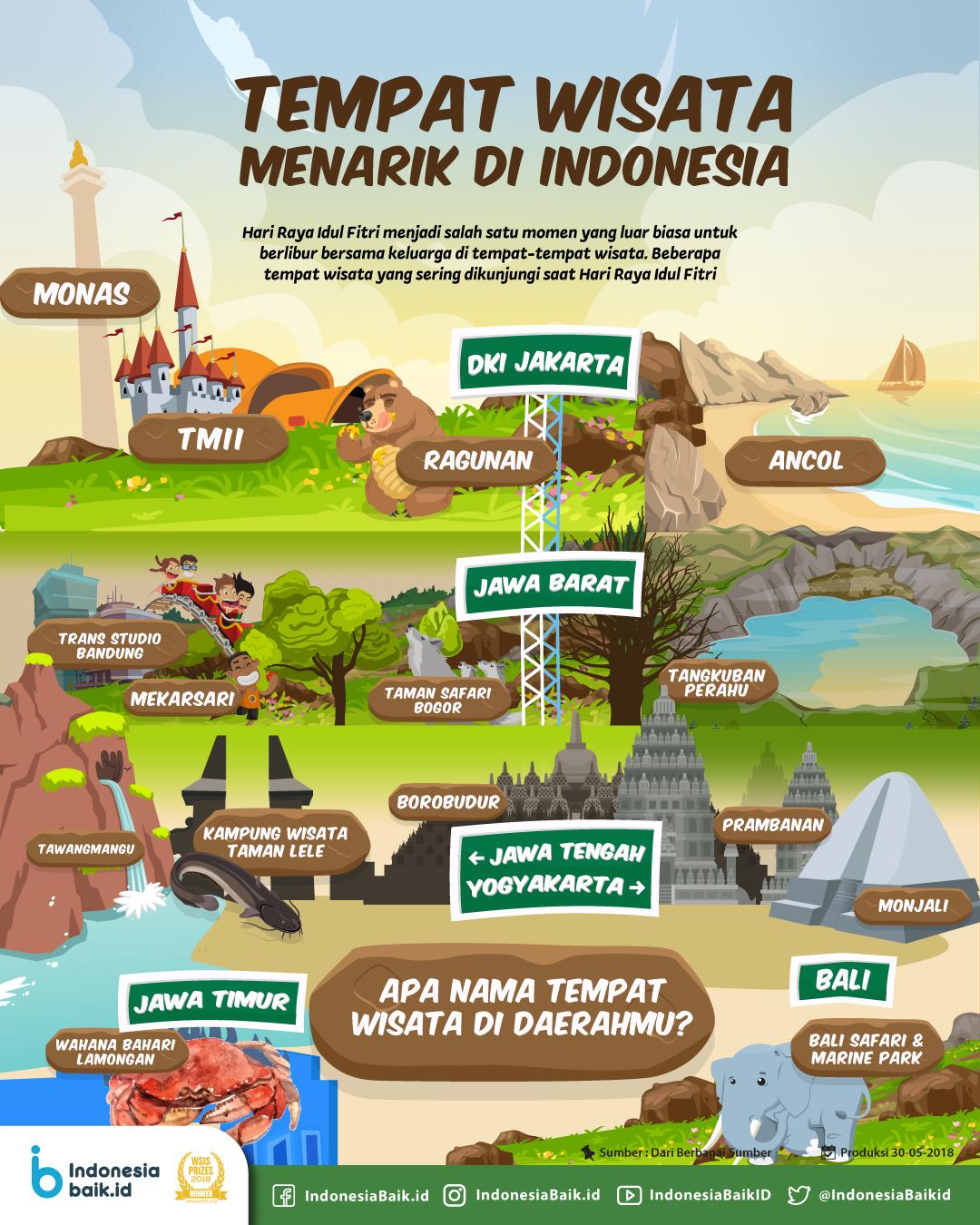 Tempat Wisata Menarik di Indonesia