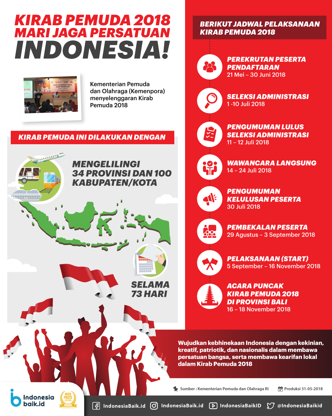 Kirab Pemuda 2018: Mari Jaga Persatuan Indonesia!