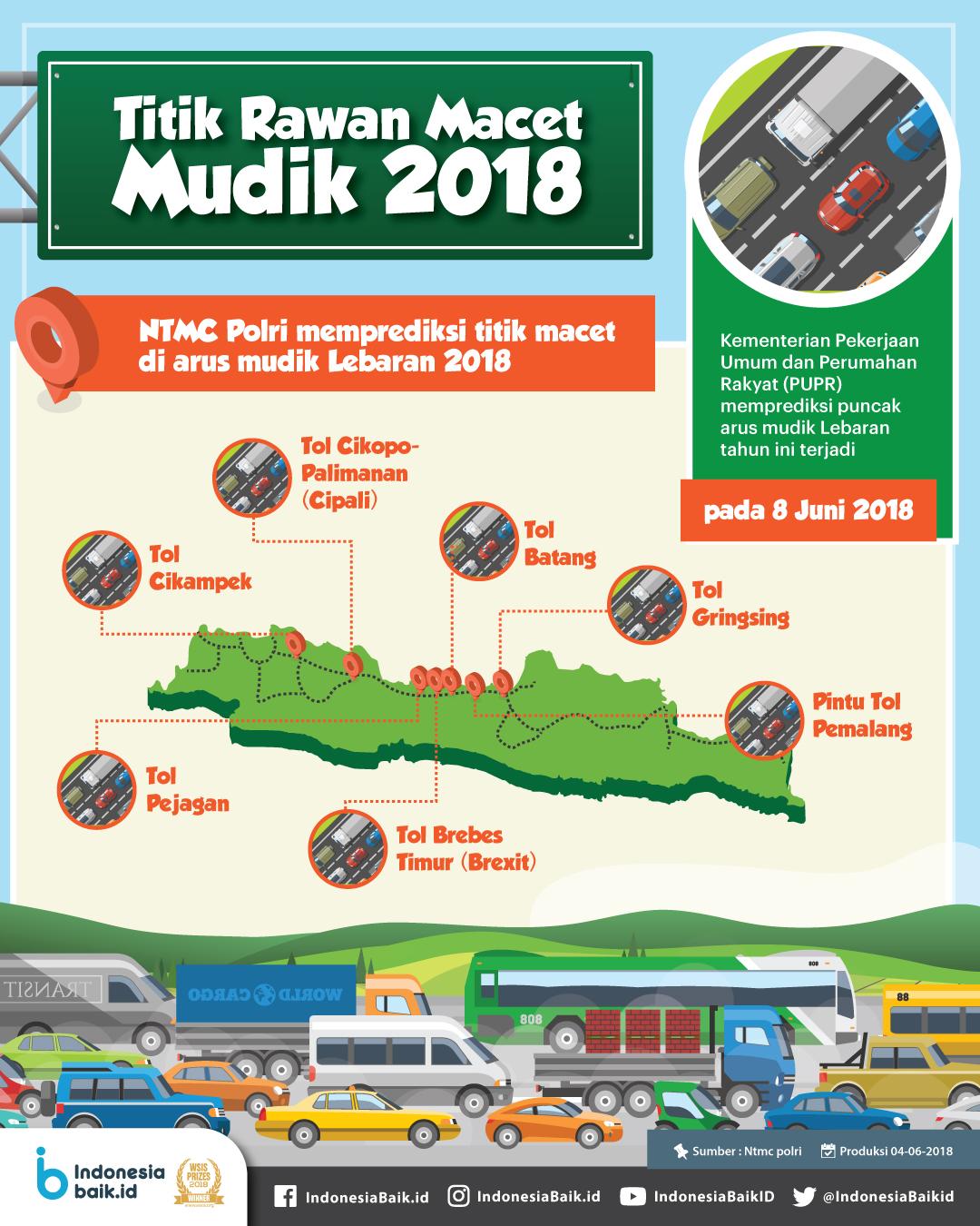 Titik Rawan Macet Mudik 2018