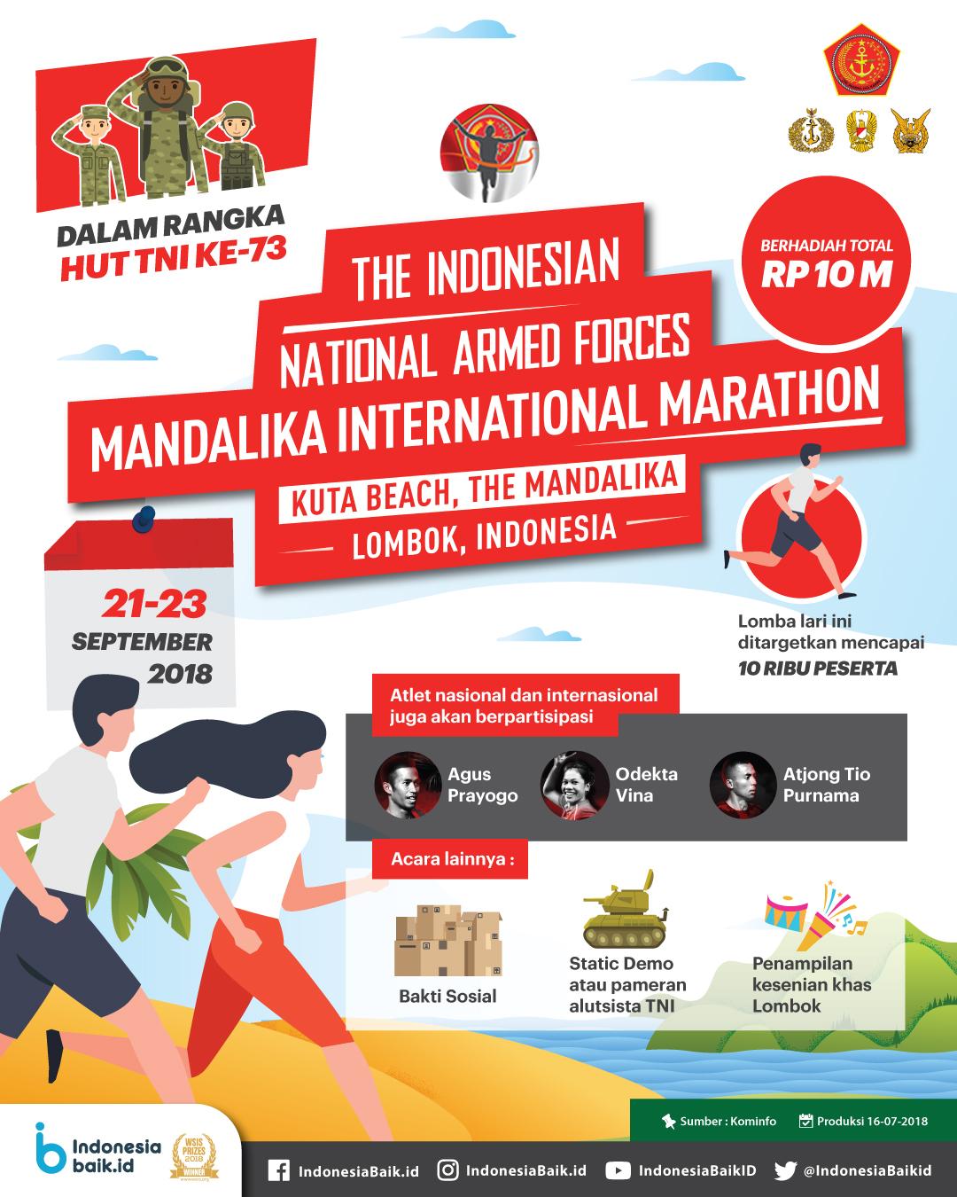 Mandalika International Marathon Berhadiah Rp 10 M