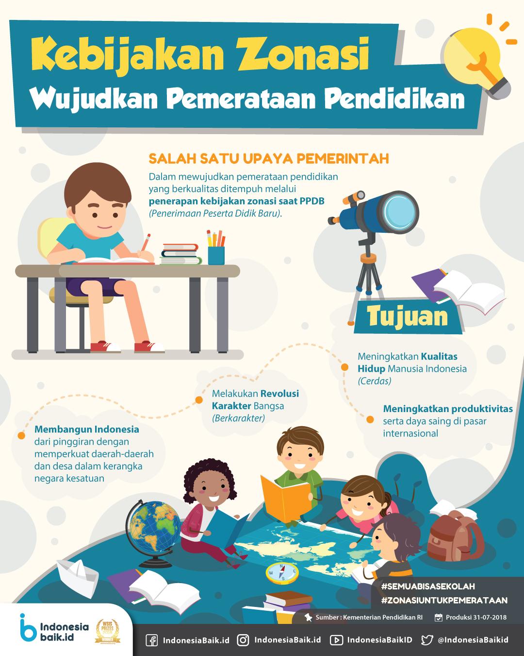 Kebijakan Zonasi Wujudkan Pemerataan Pendidikan