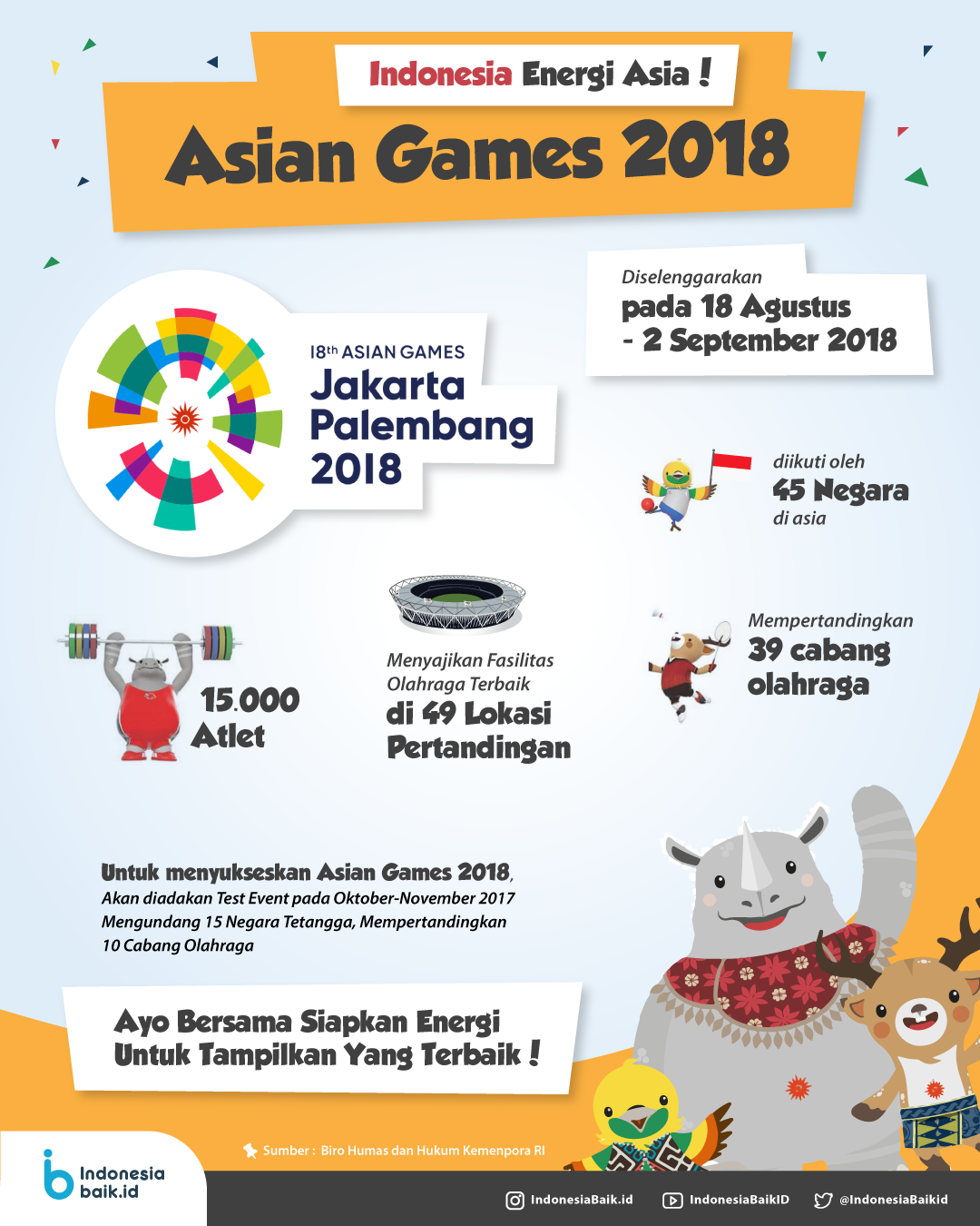 Indonesia Energi Asia! Asian Games 2018