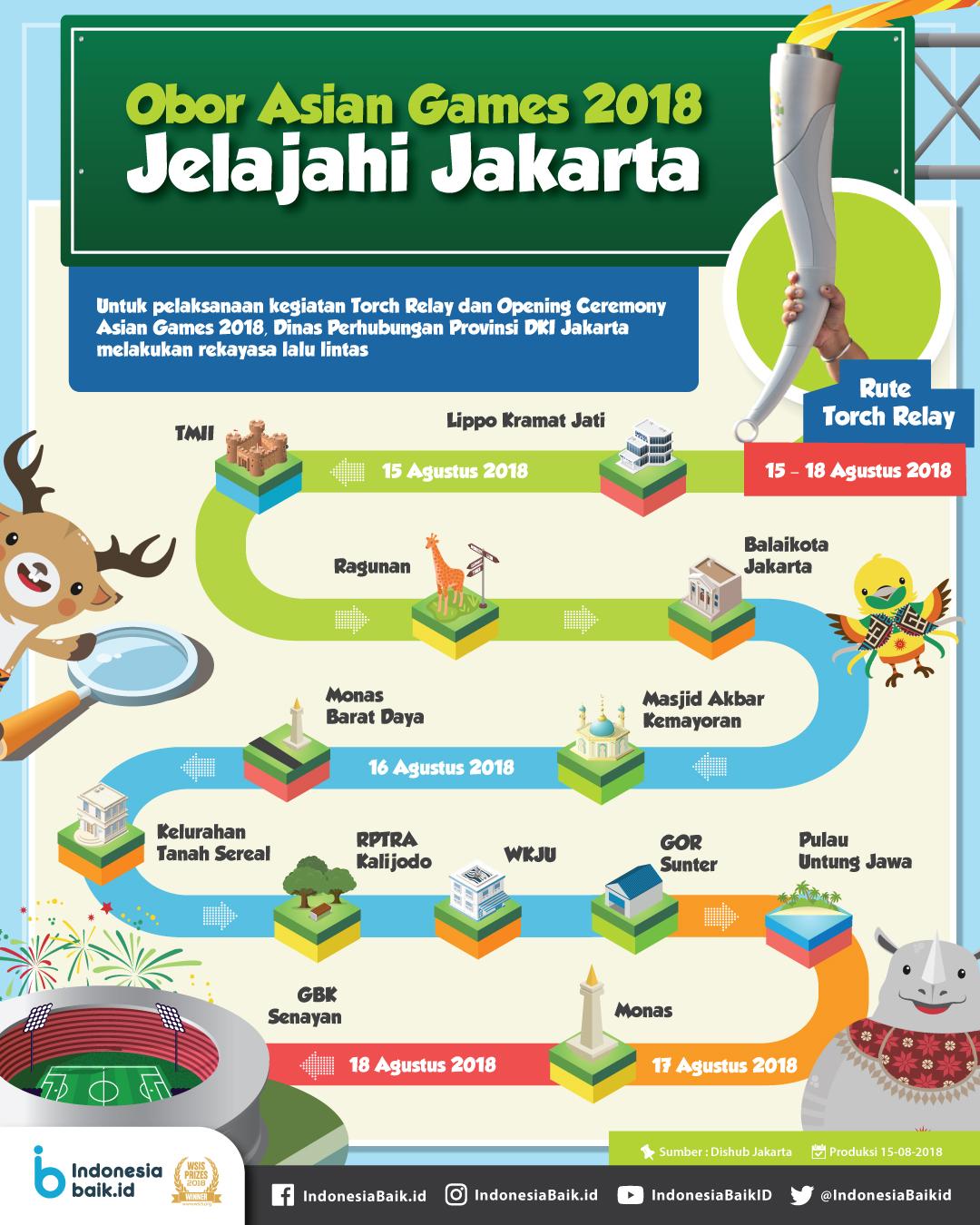 Obor Asian Games 2018 Jelajahi Jakarta