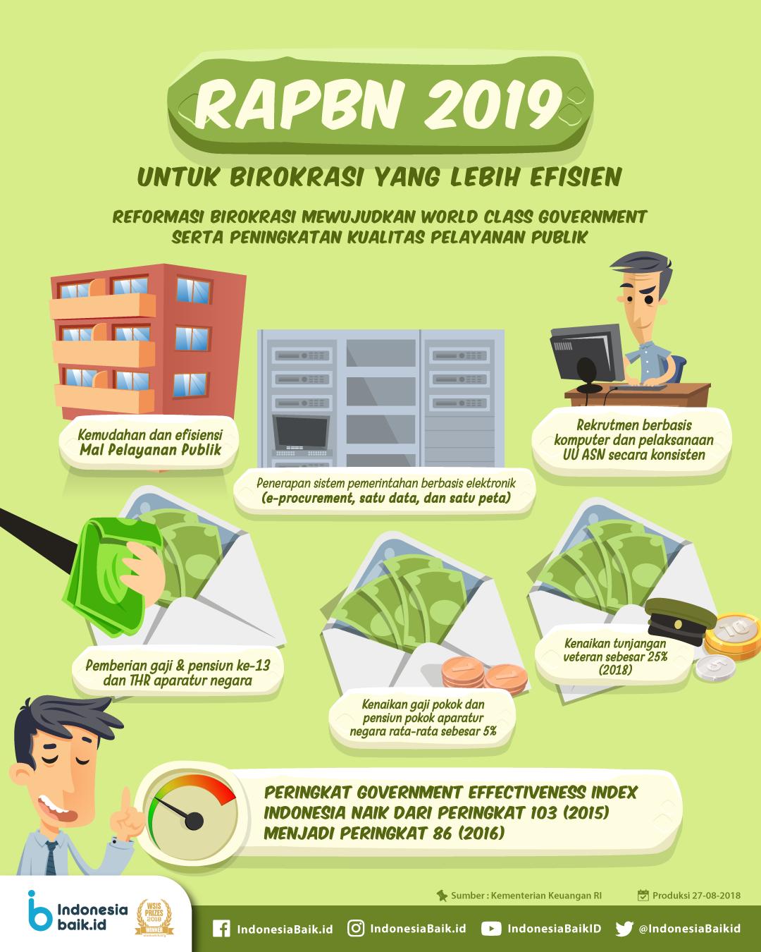 RAPBN 2019: Untuk Birokrasi yang Lebih Efisien