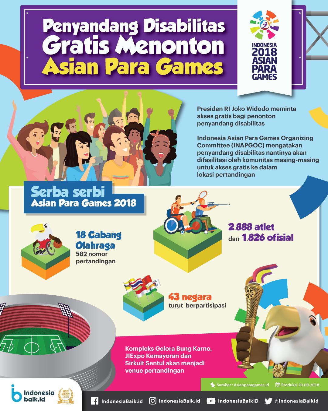 Penyandang Disabilitas Gratis Menonton Asian Para Games