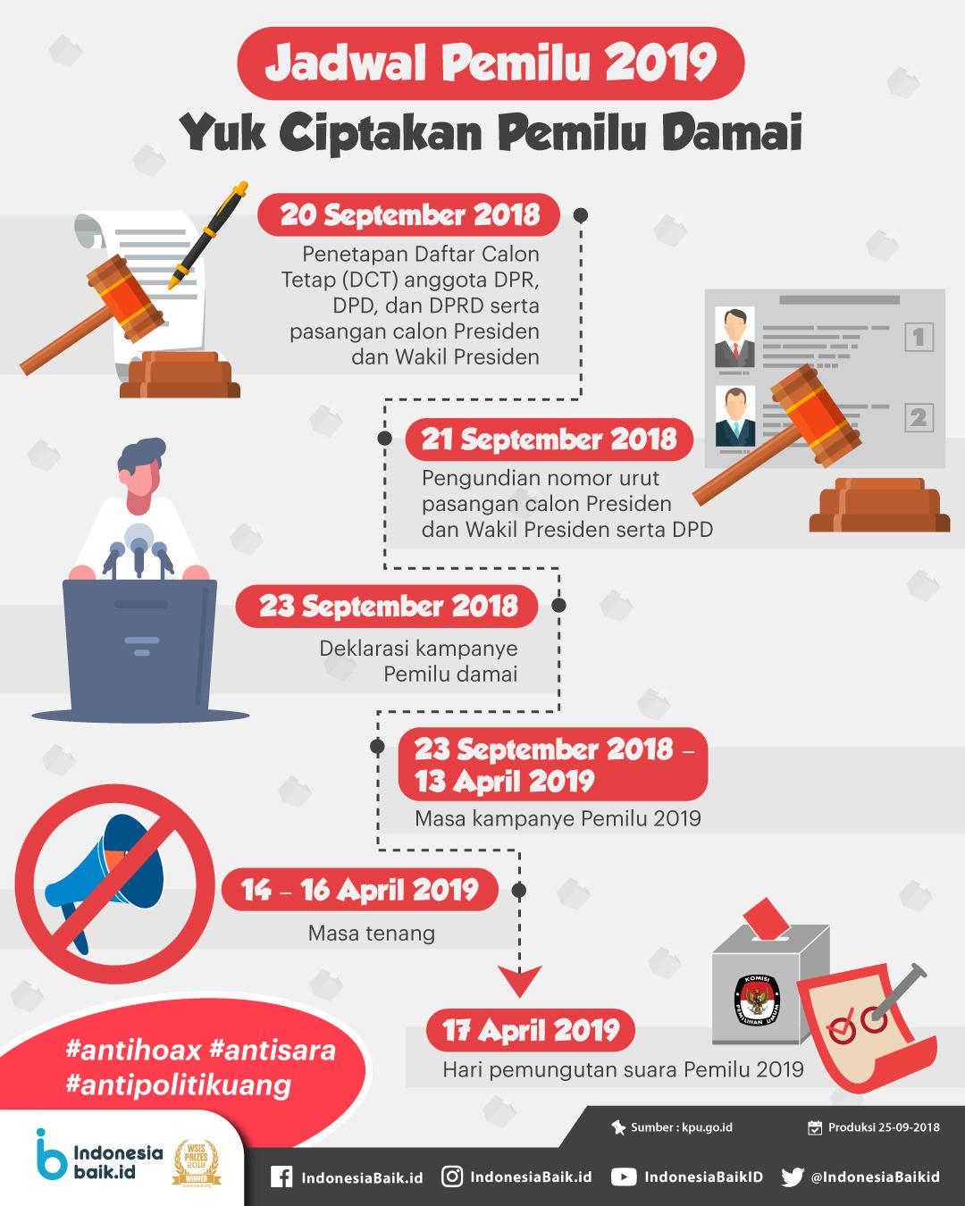 Jadwal Pemilu 2019, Yuk Ciptakan Pemilu Damai!