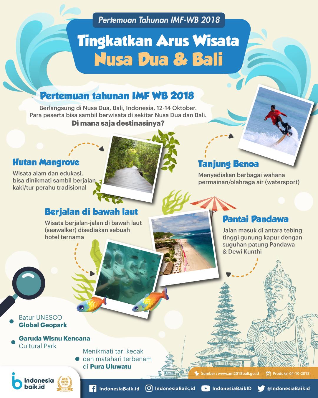 Tingkatkan Arus Wisata di Nusa Dua & Bali