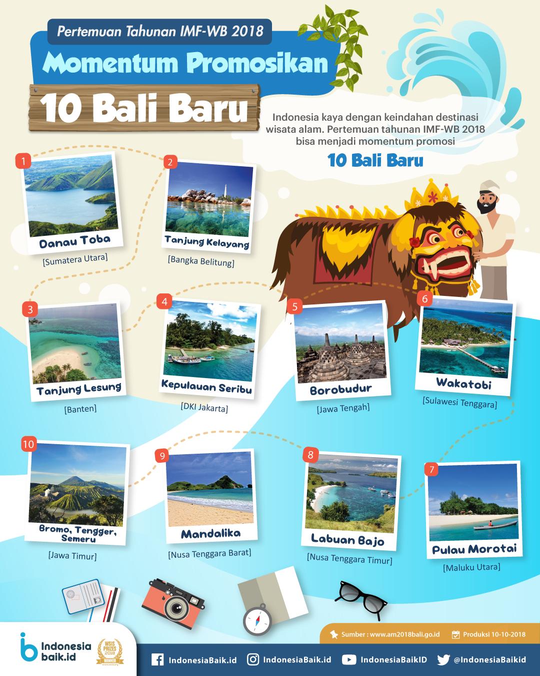 Momentum Promosikan 10 Bali Baru