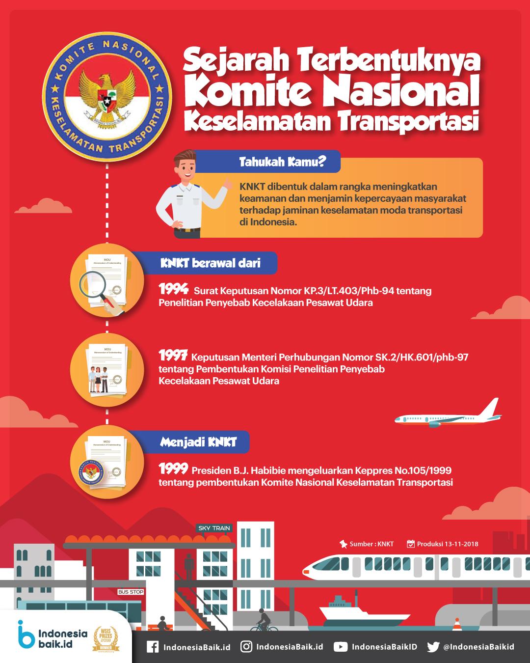 Sejarah Terbentuknya Komite Nasional Keselamatan Transportasi