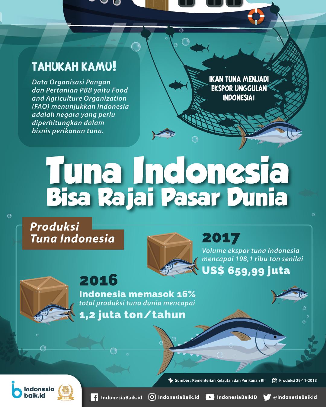 Tuna Indonesia Bisa Rajai Pasar Dunia