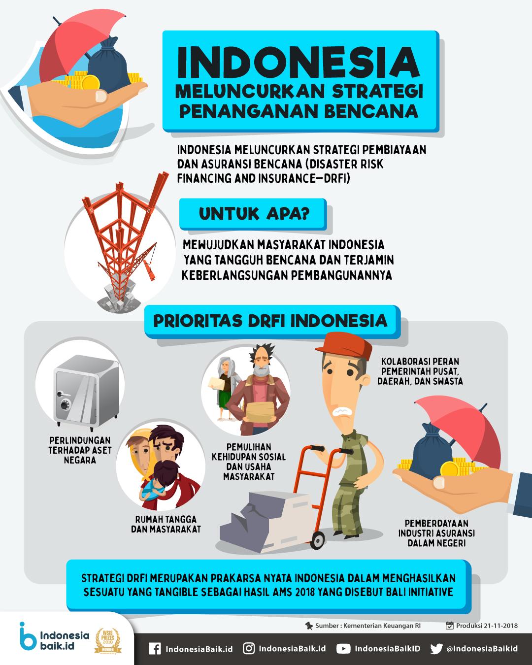 Indonesia Meluncurkan Strategi Penanganan Bencana