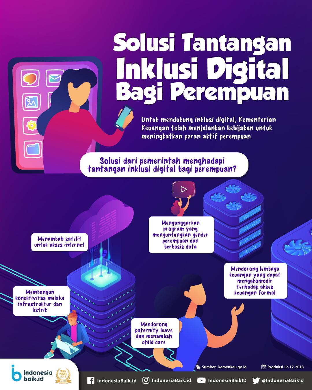 Solusi Tantangan Inklusi Digital Bagi Perempuan