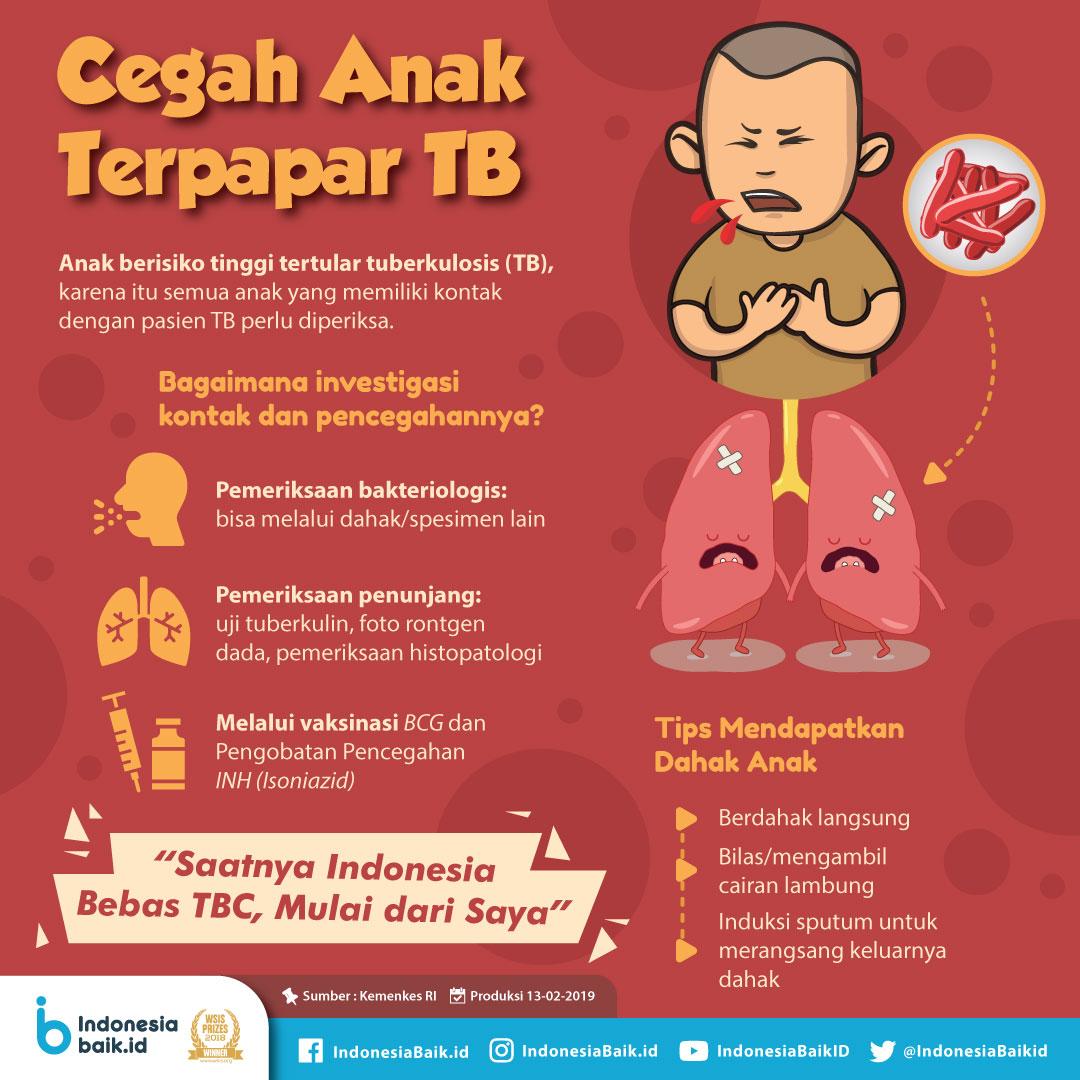 Cegah Anak Terpapar TB