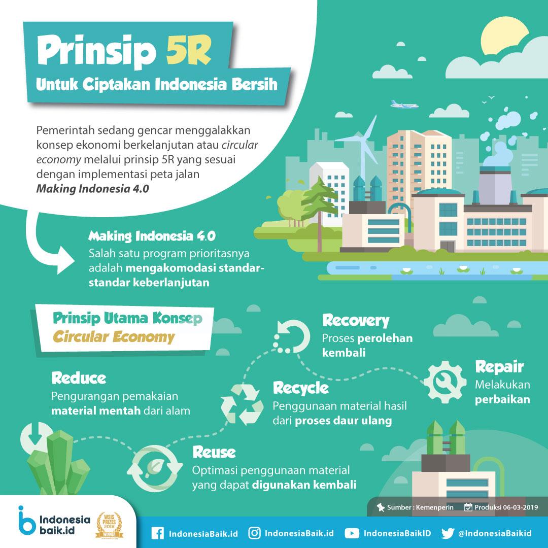 Prinsip 5R Untuk Ciptakan Indonesia Bersih