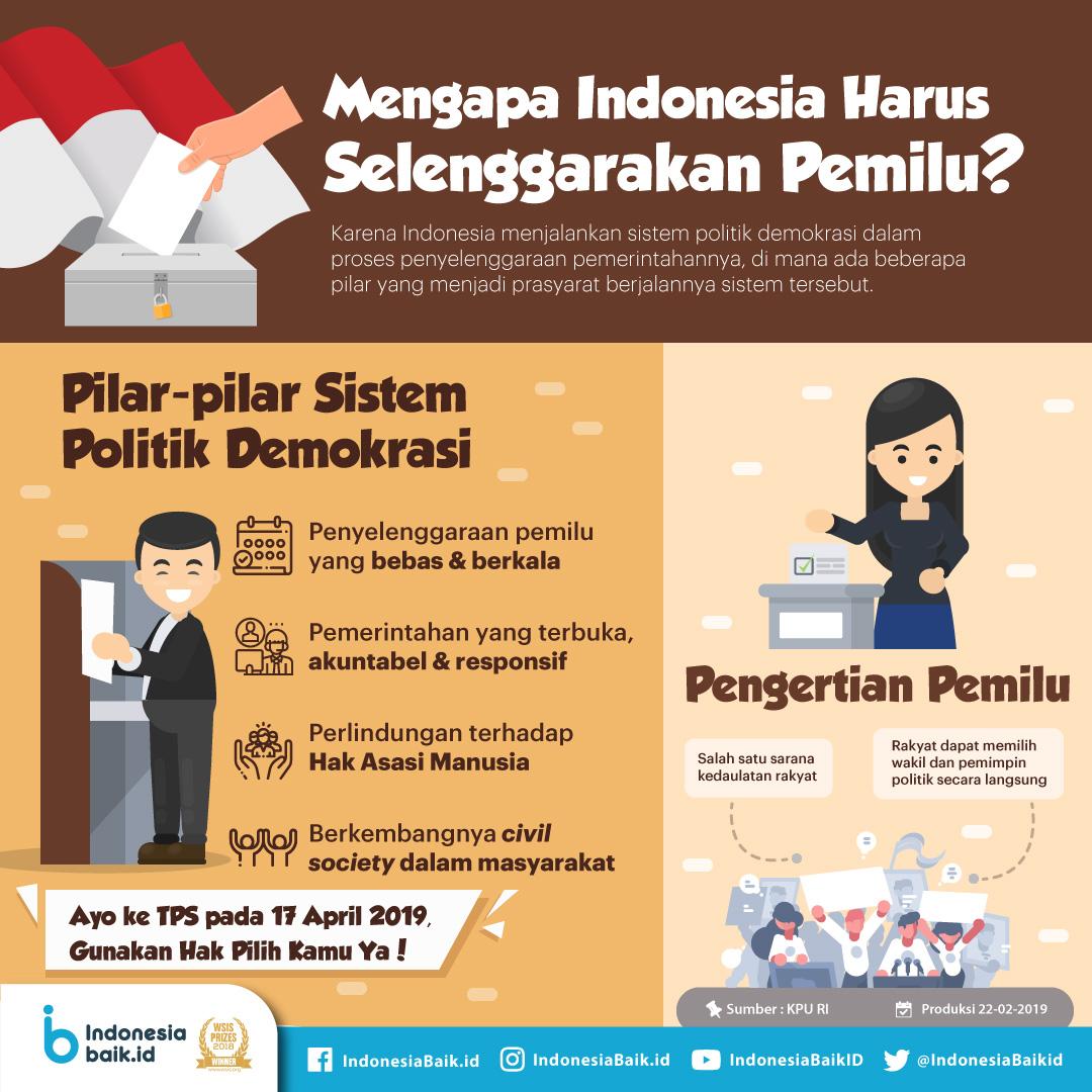 Mengapa Indonesia Harus Selenggarakan Pemilu