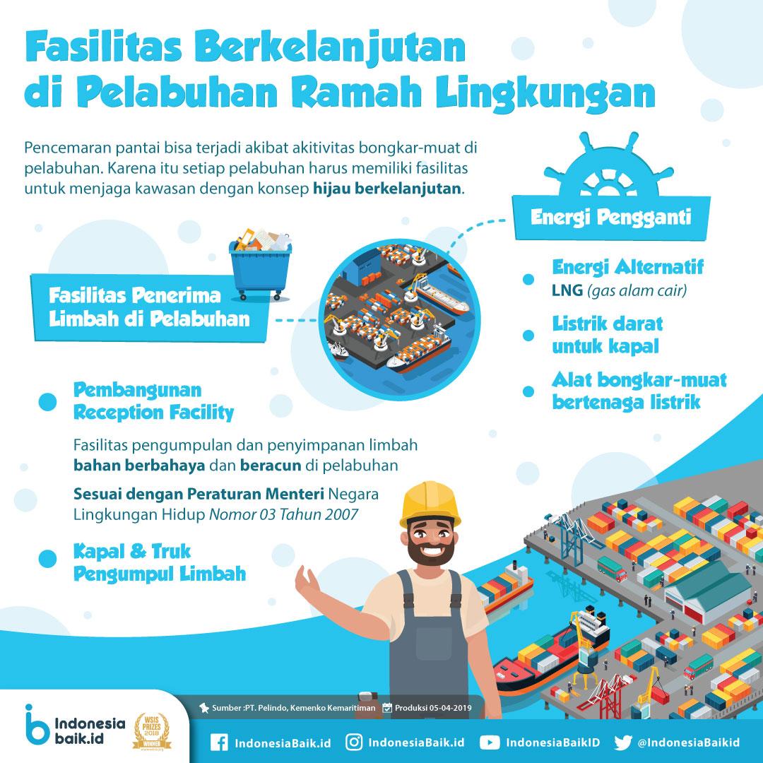 Fasilitas Berkelanjutan di Pelabuhan Ramah Lingkungan