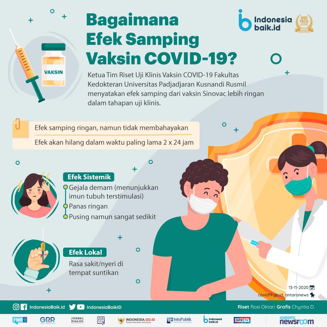 Bagaimana Efek Samping Vaksin COVID-19   Indonesia Baik