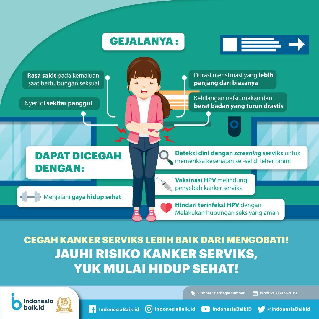 Mengenal Penyakit Kanker Serviks Pada Wanita | Indonesia Baik