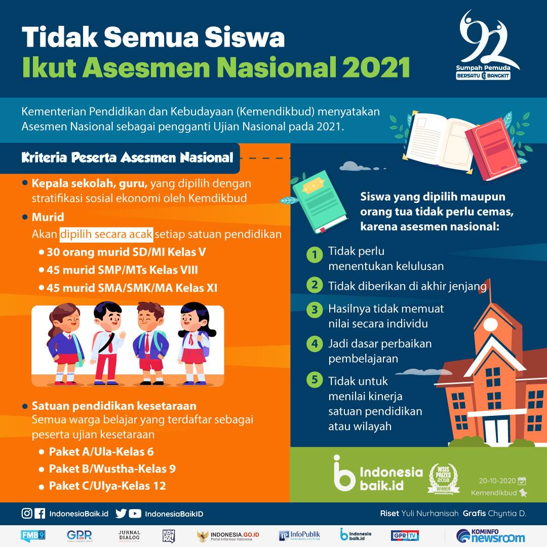 Tidak Semua Siswa Ikut Asesmen Nasional 2021   Indonesia Baik