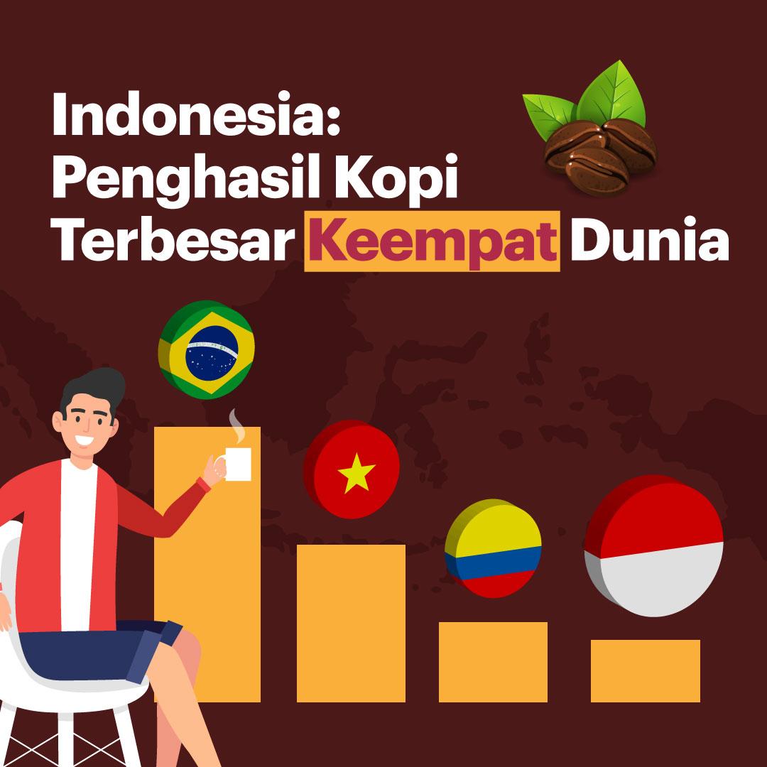Indonesia, Negara Penghasil Kopi Terbesar Keempat Dunia-inf