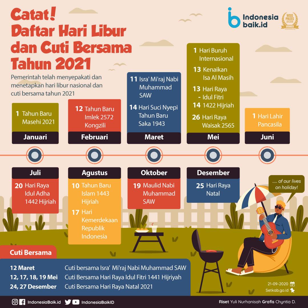 Catat! Daftar Hari Libur dan Cuti Bersama Tahun 2021 ...