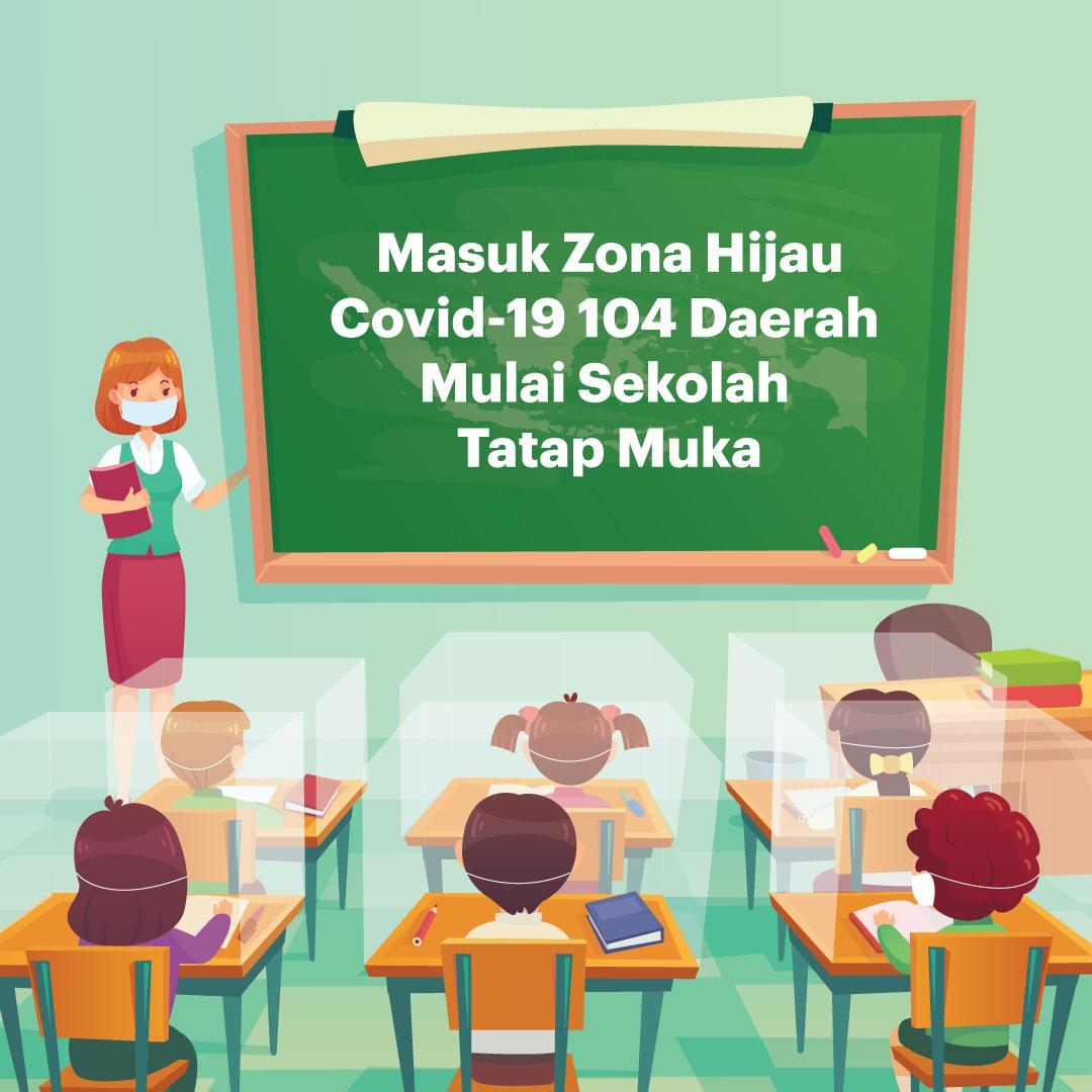 Masuk Zona Hijau Covid-19 104 Daerah Mulai Sekolah Tatap Muka
