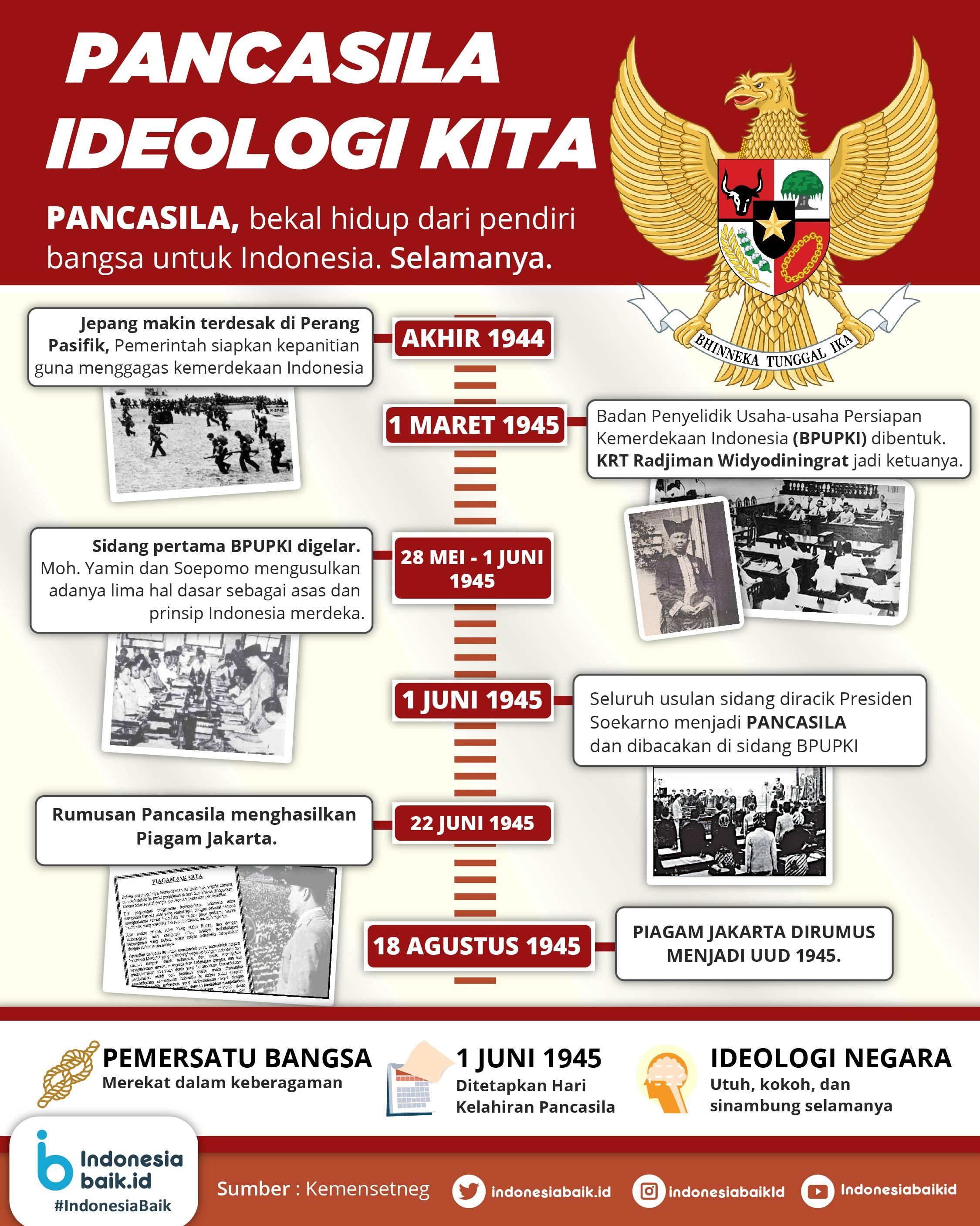 Kesadaran Kolektif Masyarakat dalam Melaksanakan Nilai ...