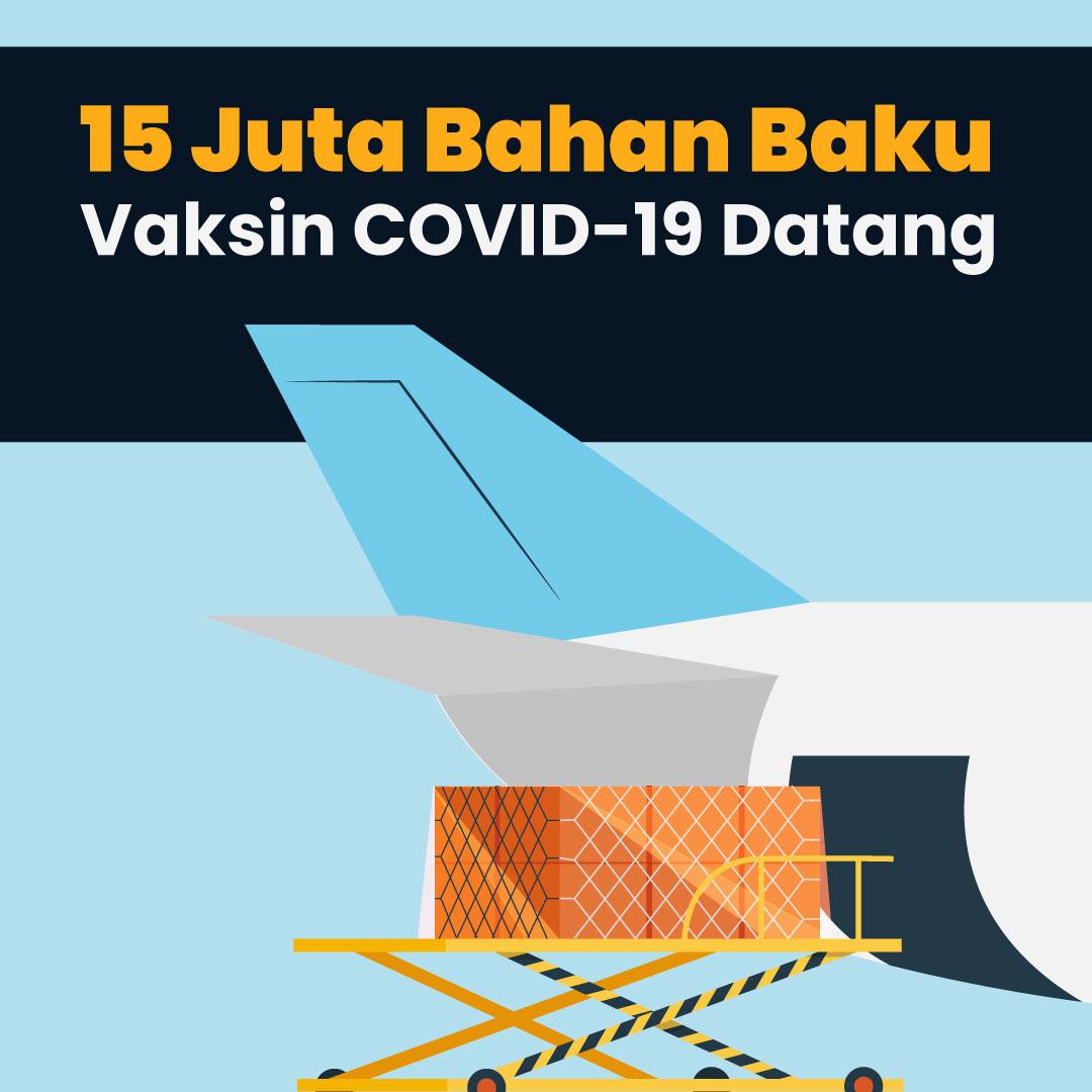 15 Juta Bahan Baku Vaksin COVID-19 Datang