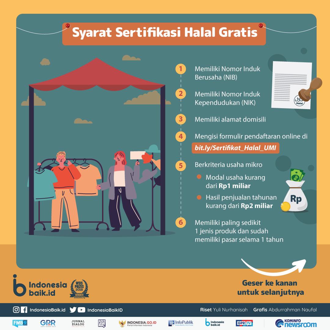 Yuk! Daftar Sertifikasi Halal Gratis untuk Usaha Mikro ...