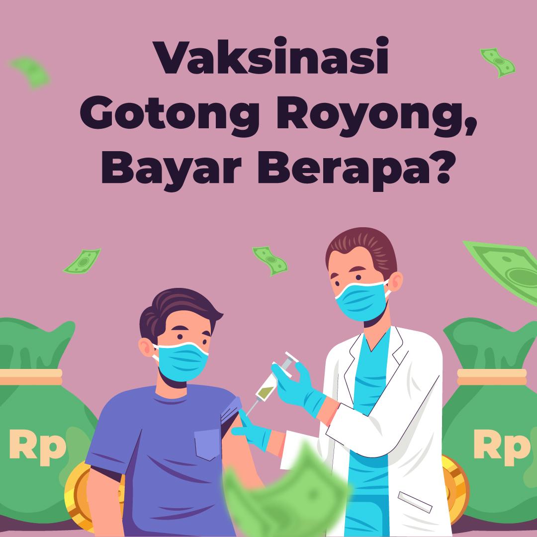 210517_PP_Harga-dan-Tarif-Pelayanan-Vaksinasi-Gotong-Royong_AB